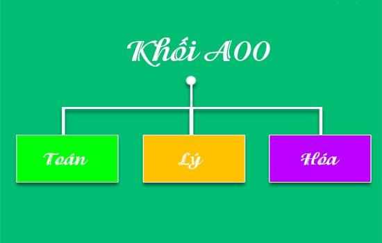 Khối A00 gồm những môn nào?